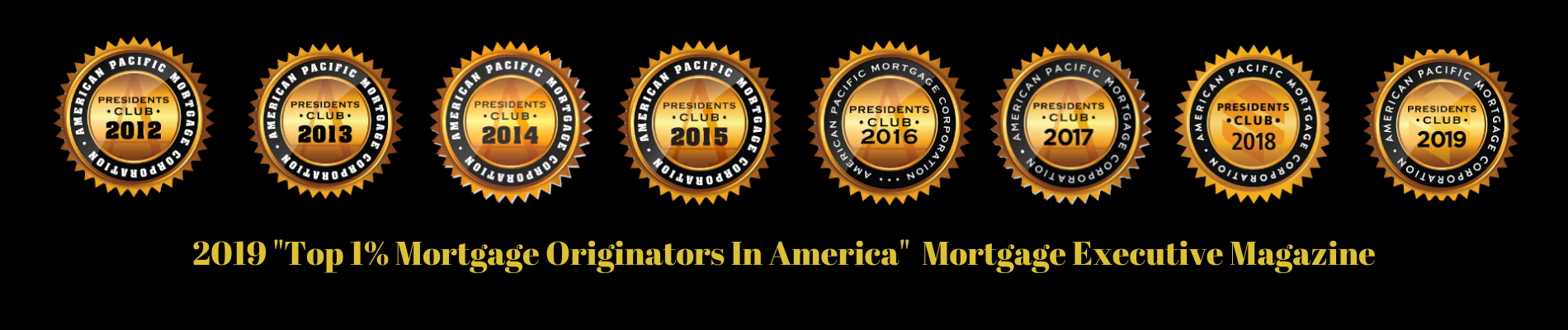 Top Mortgage Loan Originator Accolades